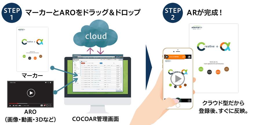 COCOAR(ココアル)_マーカー登録
