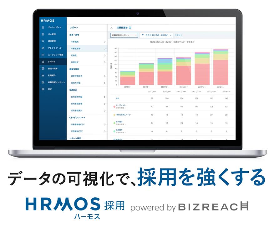 HRMOS採用_レポート機能