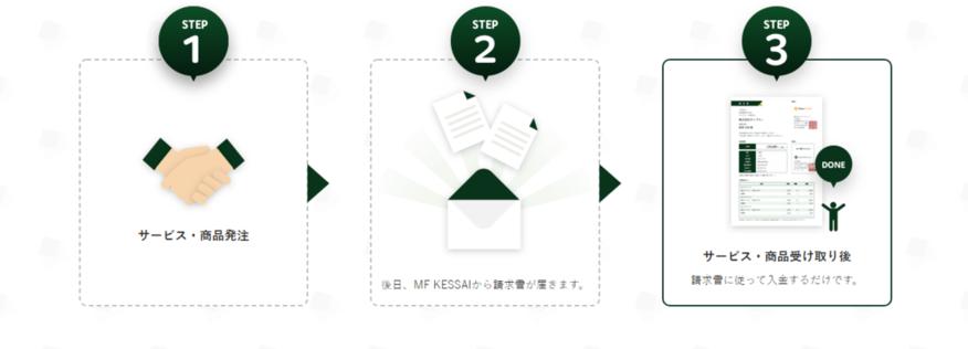 MF KESSAI_管理画面不要