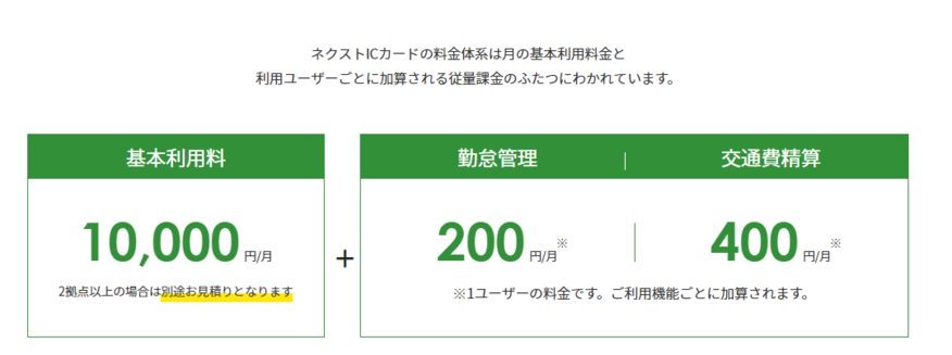 ネクストICカード_費用