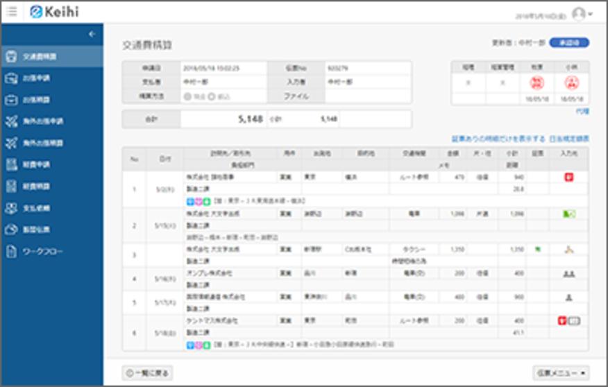 直感的に使いやすいeKeihiのインターフェース