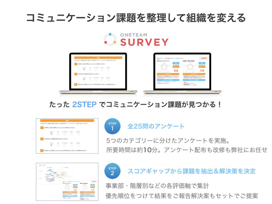 Oneteam(ワンチーム)_Oneteam Surveyのご紹介
