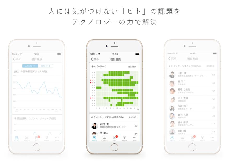 Talknote_テクノロジー