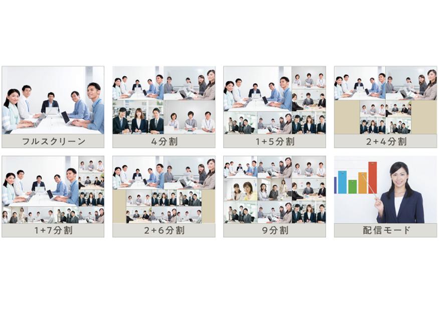 LoopGate(ループゲイト)_テレビ会議多地点接続