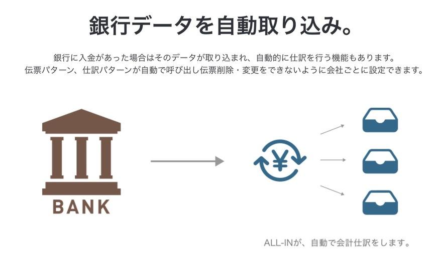 銀行データ自動取り込み