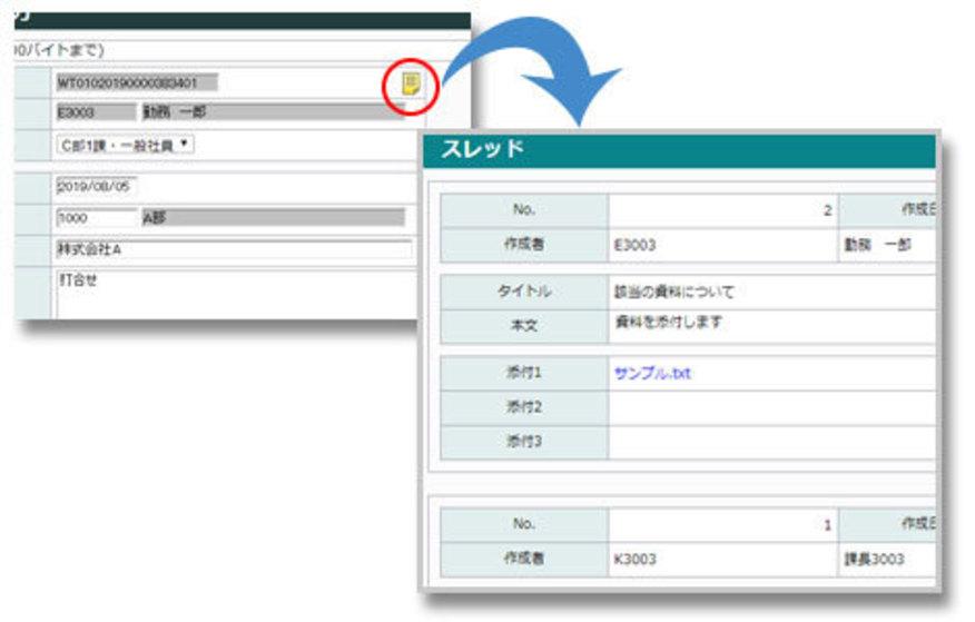 申請や承認の際にコメントや資料の添付が可能