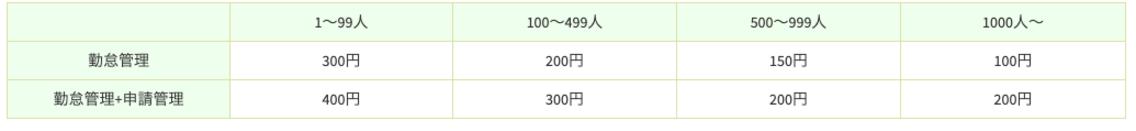 スクリーンショット_2020-05-23_16.50.31.png