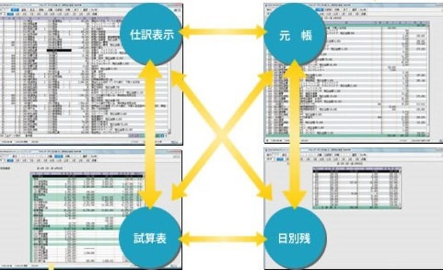 JDL IBEX会計net