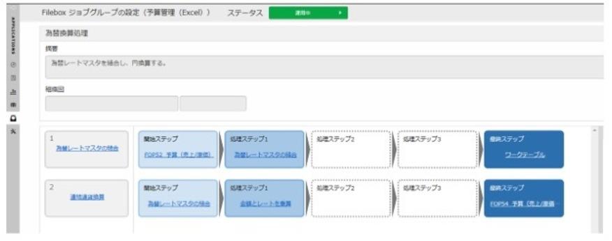 簡単な導入とExcelベースの利用しやすいUI