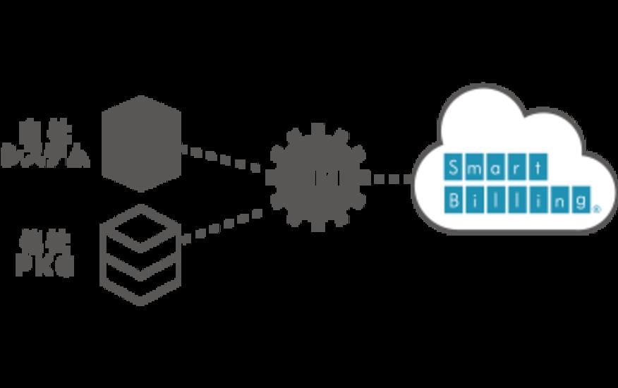 APIによる柔軟な システム連携