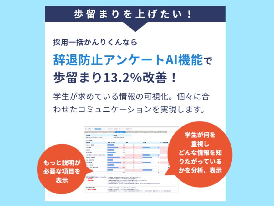 辞退防止アンケートAI機能で歩留まり13.2%改善!