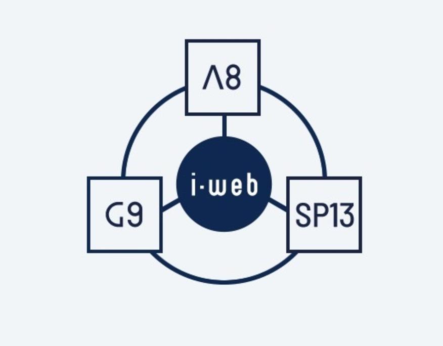 『Another 8』『G9』などに加え、 『SPI3』ともリアルタイム連動
