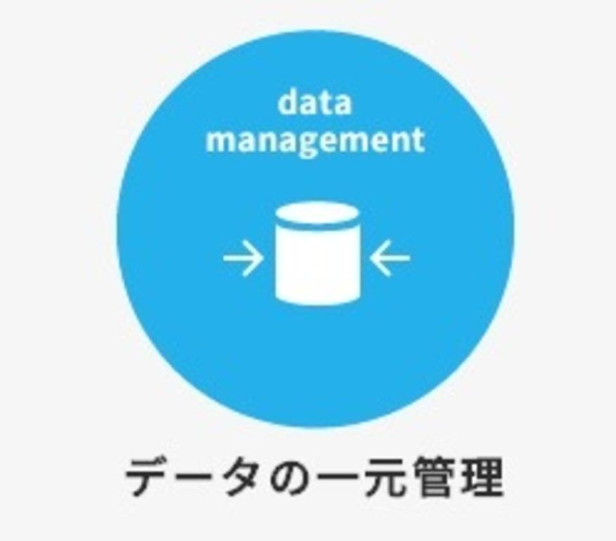 あらゆる応募経路の応募者データを一元管理