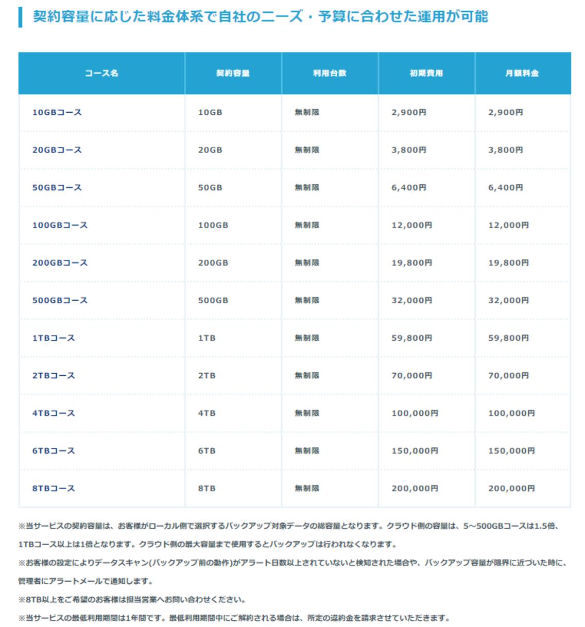 スクリーンショット_2020-08-17_14.50.38.png