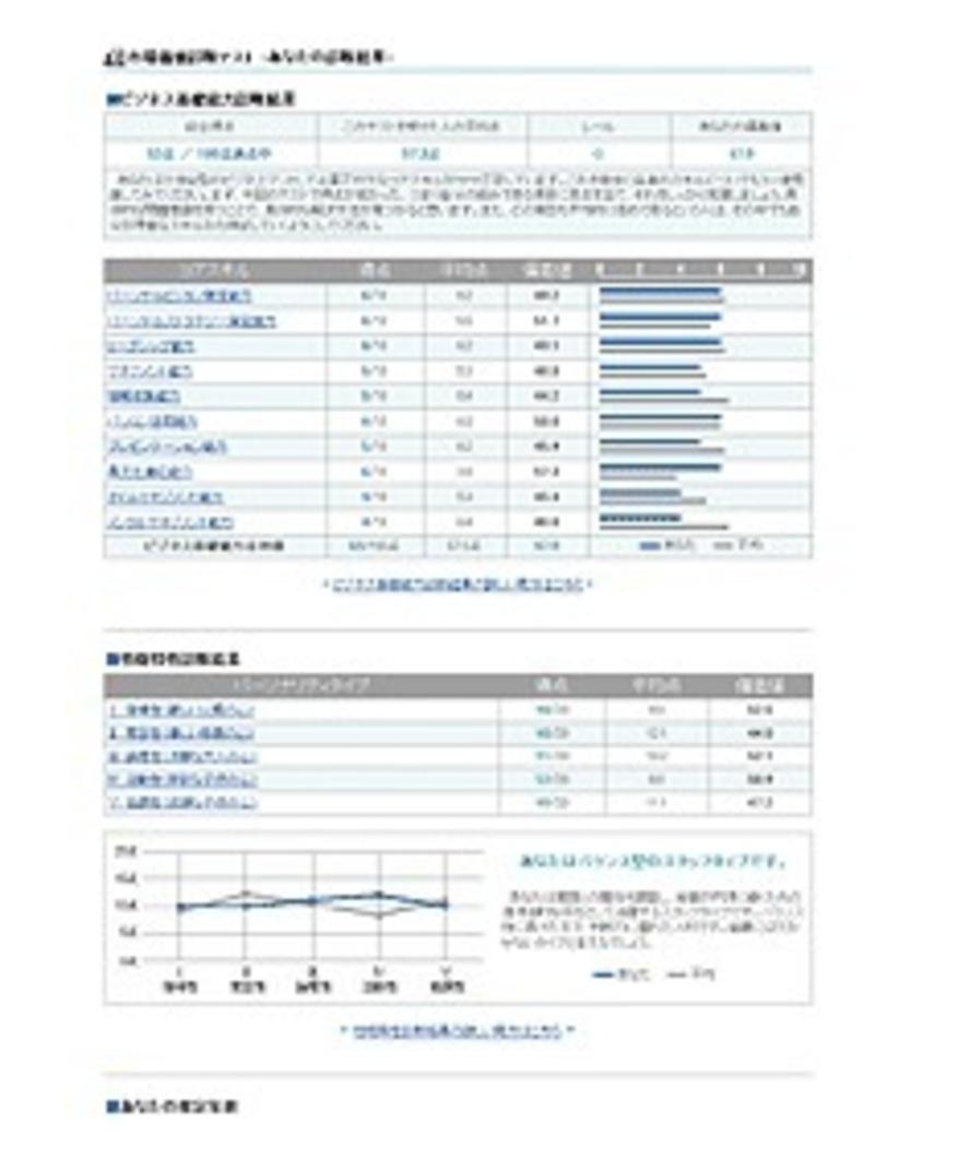 無料の市場価値診断テスト