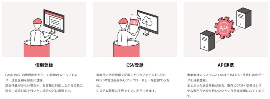 送金登録方法画像