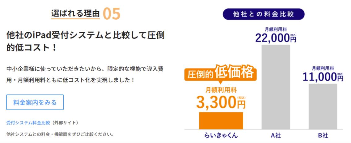 【らいきゃくん】月額3_300円のiPad受付システム【オフィスの受付をIT化】_-_Google_Chrome_2021-09-07_11.00.17.png